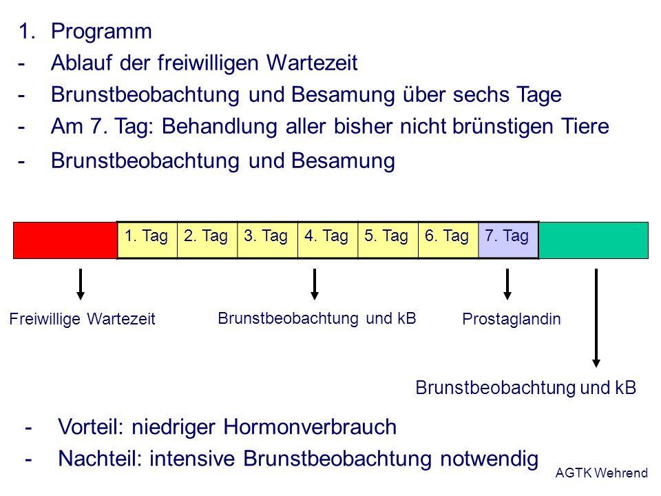 AGTK Wehrend 1.Programm -Ablauf der freiwilligen Wartezeit -Brunstbeobachtung und Besamung über sechs Tage -Am 7. Tag: Behandlung aller bisher nicht b