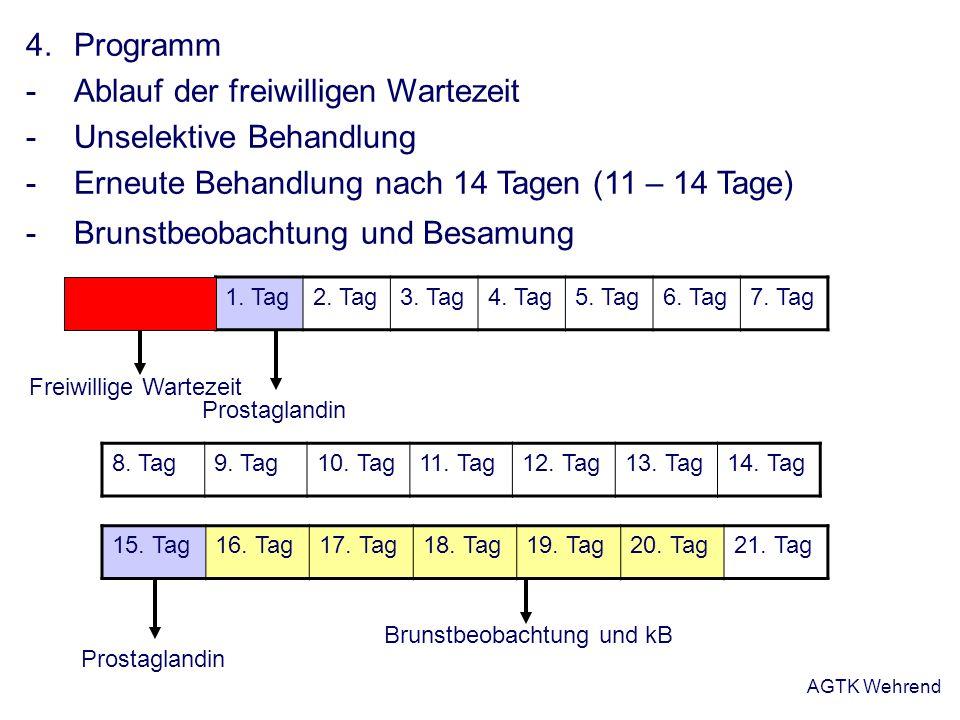 AGTK Wehrend 4.Programm -Ablauf der freiwilligen Wartezeit -Unselektive Behandlung -Erneute Behandlung nach 14 Tagen (11 – 14 Tage) -Brunstbeobachtung