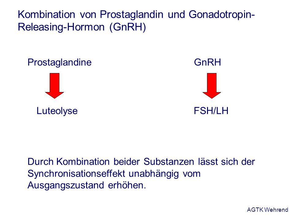 AGTK Wehrend Kombination von Prostaglandin und Gonadotropin- Releasing-Hormon (GnRH) Prostaglandine Luteolyse GnRH FSH/LH Durch Kombination beider Sub