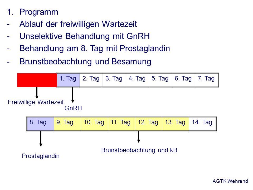 AGTK Wehrend 1.Programm -Ablauf der freiwilligen Wartezeit -Unselektive Behandlung mit GnRH -Behandlung am 8. Tag mit Prostaglandin -Brunstbeobachtung