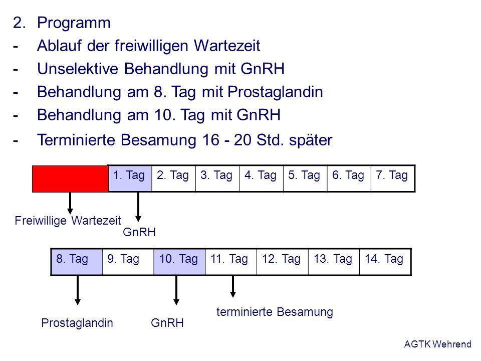 AGTK Wehrend 2.Programm -Ablauf der freiwilligen Wartezeit -Unselektive Behandlung mit GnRH -Behandlung am 8. Tag mit Prostaglandin -Behandlung am 10.