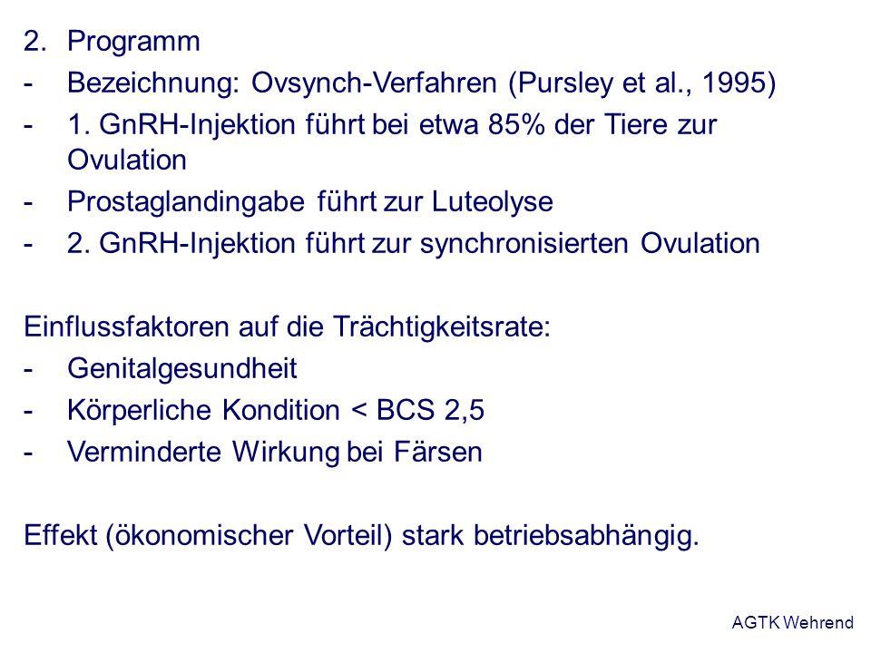 AGTK Wehrend 2.Programm -Bezeichnung: Ovsynch-Verfahren (Pursley et al., 1995) -1. GnRH-Injektion führt bei etwa 85% der Tiere zur Ovulation -Prostagl