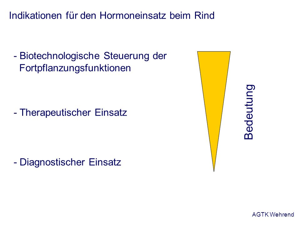 AGTK Wehrend Indikationen für den Hormoneinsatz beim Rind - Diagnostischer Einsatz - Therapeutischer Einsatz - Biotechnologische Steuerung der Fortpfl