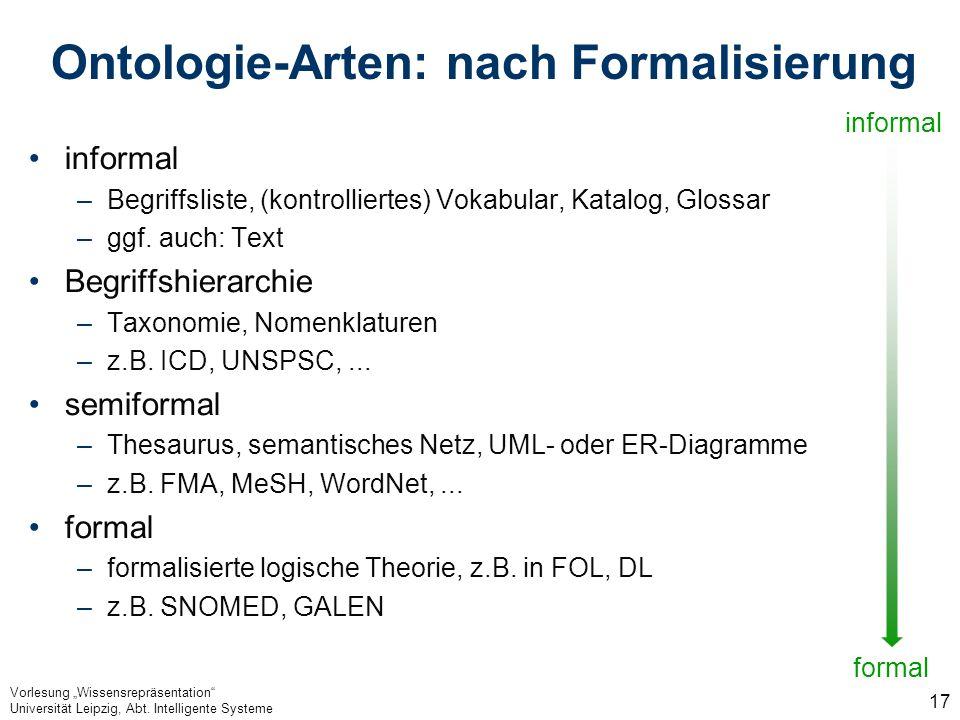 Vorlesung Wissensrepräsentation Universität Leipzig, Abt. Intelligente Systeme 17 Ontologie-Arten: nach Formalisierung informal –Begriffsliste, (kontr