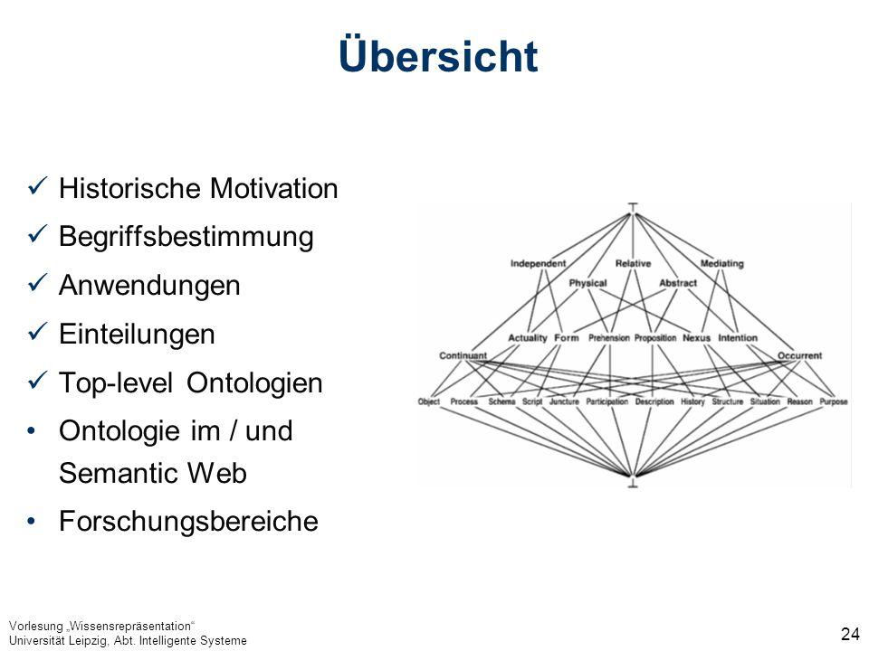 Vorlesung Wissensrepräsentation Universität Leipzig, Abt. Intelligente Systeme 24 Übersicht Historische Motivation Begriffsbestimmung Anwendungen Eint
