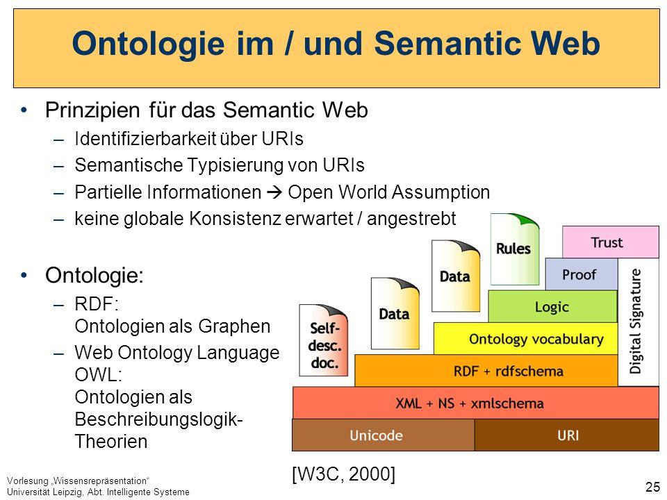 Vorlesung Wissensrepräsentation Universität Leipzig, Abt. Intelligente Systeme 25 Ontologie im / und Semantic Web Prinzipien für das Semantic Web –Ide