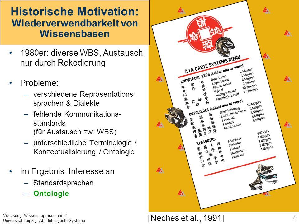 Vorlesung Wissensrepräsentation Universität Leipzig, Abt. Intelligente Systeme 4 Historische Motivation: Wiederverwendbarkeit von Wissensbasen 1980er: