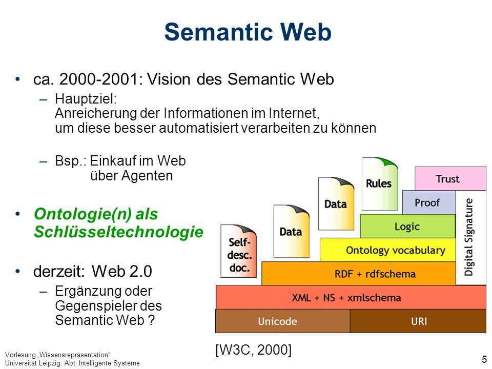 Vorlesung Wissensrepräsentation Universität Leipzig, Abt. Intelligente Systeme 5 Semantic Web ca. 2000-2001: Vision des Semantic Web –Hauptziel: Anrei