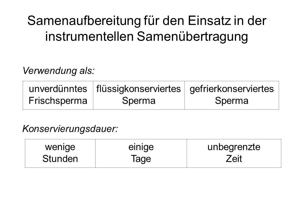 Methoden der Spermakonservierung Konservierung bei Temperaturen über dem Nullpunkt (Flüssigsperma) bei Kühlschranktemperatur (+5° C) bei Raumtemperatur (+15 bis 25° C) Tiefgefrierkonservierung TG-Verfahren oder LN 2 -Verfahren (bei –196°C)