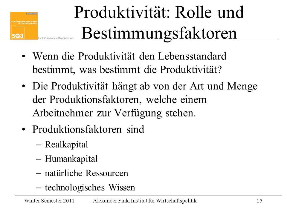 Winter Semester 2011Alexander Fink, Institut für Wirtschaftspolitik15 Wenn die Produktivität den Lebensstandard bestimmt, was bestimmt die Produktivit