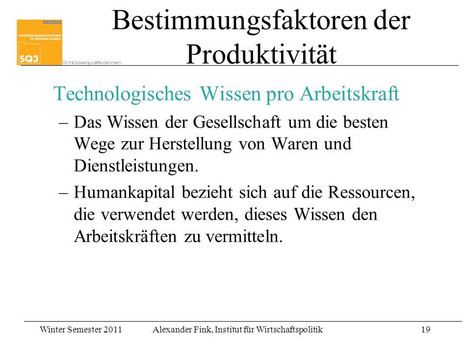Winter Semester 2011Alexander Fink, Institut für Wirtschaftspolitik19 Bestimmungsfaktoren der Produktivität Technologisches Wissen pro Arbeitskraft –D