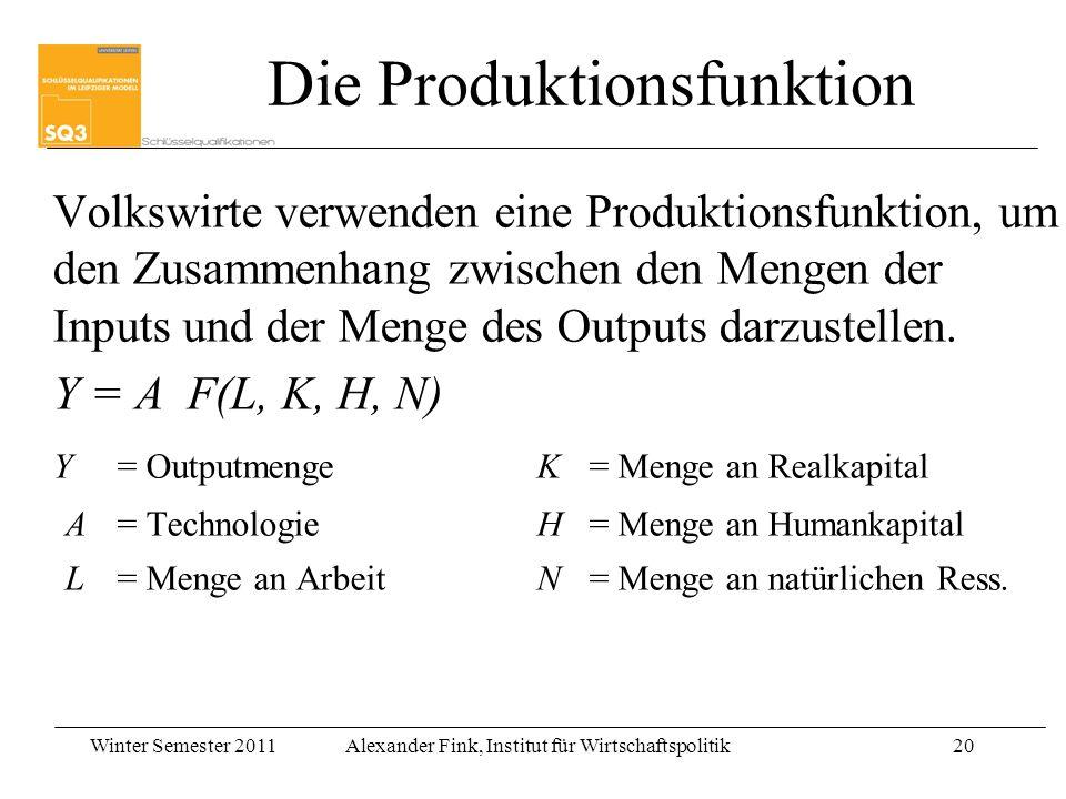 Winter Semester 2011Alexander Fink, Institut für Wirtschaftspolitik20 Die Produktionsfunktion Volkswirte verwenden eine Produktionsfunktion, um den Zu