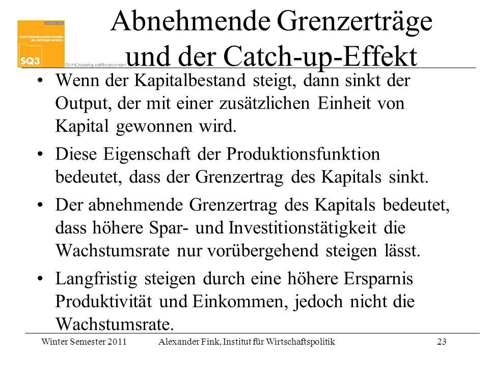 Winter Semester 2011Alexander Fink, Institut für Wirtschaftspolitik23 Abnehmende Grenzerträge und der Catch-up-Effekt Wenn der Kapitalbestand steigt,