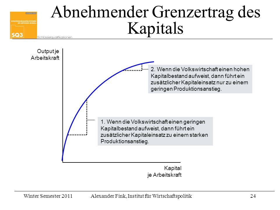 Winter Semester 2011Alexander Fink, Institut für Wirtschaftspolitik24 Abnehmender Grenzertrag des Kapitals 1 1 Output je Arbeitskraft Kapital je Arbei