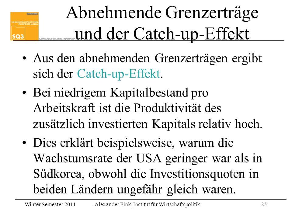 Winter Semester 2011Alexander Fink, Institut für Wirtschaftspolitik25 Abnehmende Grenzerträge und der Catch-up-Effekt Aus den abnehmenden Grenzerträge