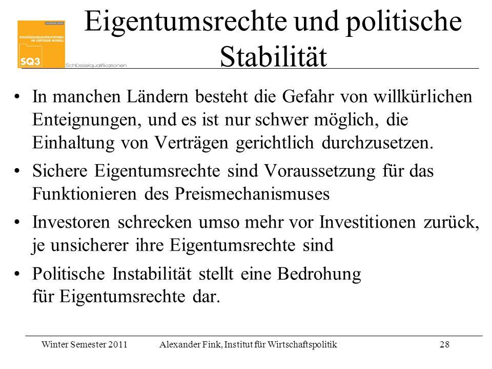 Winter Semester 2011Alexander Fink, Institut für Wirtschaftspolitik28 Eigentumsrechte und politische Stabilität In manchen Ländern besteht die Gefahr