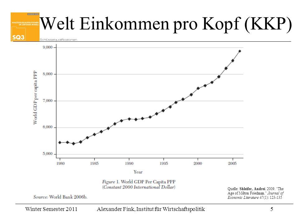Winter Semester 2011Alexander Fink, Institut für Wirtschaftspolitik5 5 Welt Einkommen pro Kopf (KKP) Quelle: Shleifer, Andrei. 2009.
