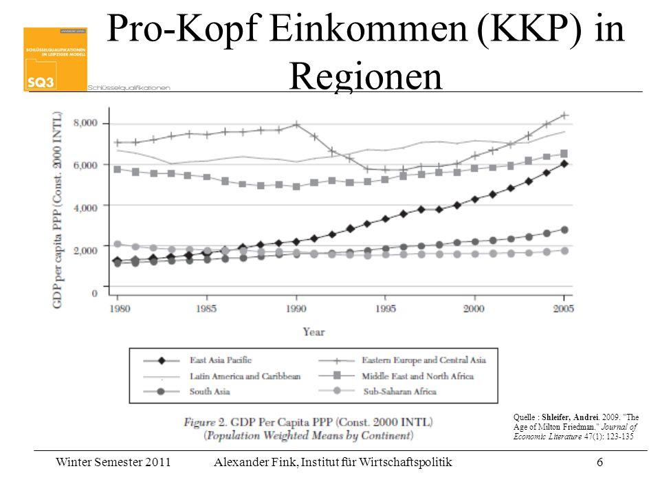 Winter Semester 2011Alexander Fink, Institut für Wirtschaftspolitik6 6 Pro-Kopf Einkommen (KKP) in Regionen Quelle : Shleifer, Andrei. 2009.