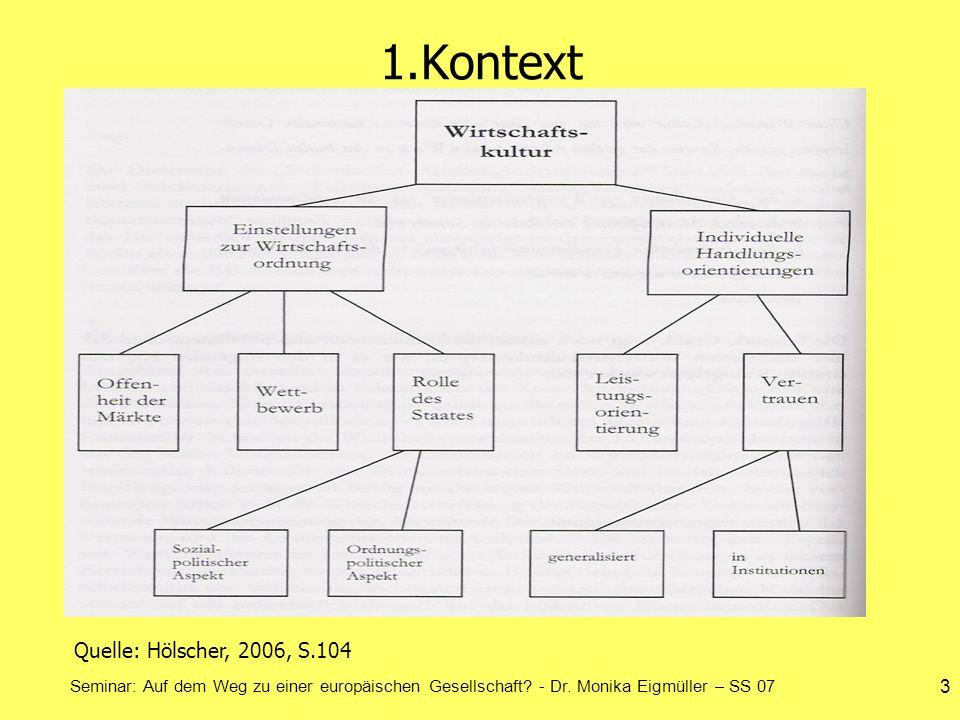 Seminar: Auf dem Weg zu einer europäischen Gesellschaft? - Dr. Monika Eigmüller – SS 07 3 1.Kontext Quelle: Hölscher, 2006, S.104