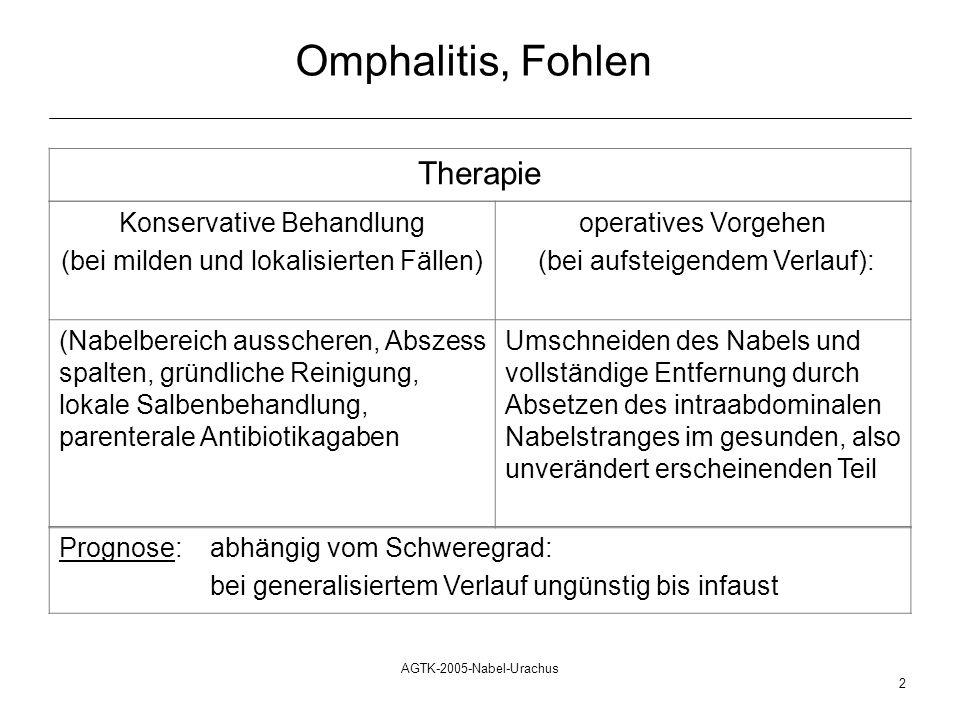 AGTK-2005-Nabel-Urachus 2 Omphalitis, Fohlen Therapie Konservative Behandlung (bei milden und lokalisierten Fällen) operatives Vorgehen (bei aufsteige