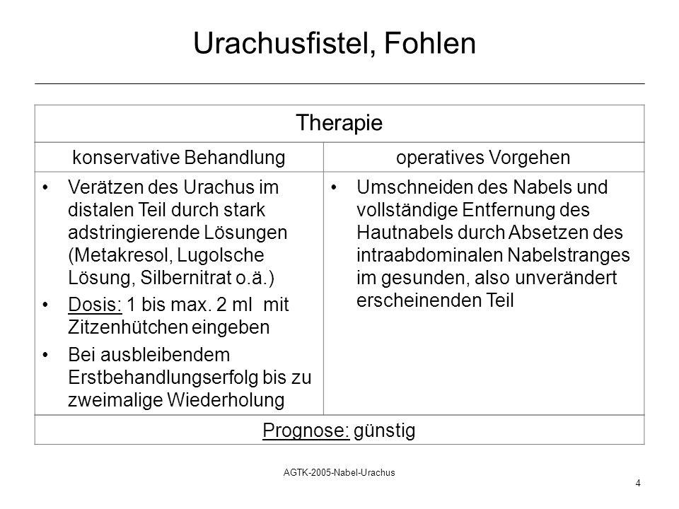 AGTK-2005-Nabel-Urachus 5 Uroperitoneum, Fohlen Vorkommen:zu 85- 90% bei Hengstfohlen Wesen: Hemmungsmissbildung der Harnblase/echte Harnblasenrupturen, intra natum entstanden Ureterenrupturen / Urachusrupturen oder – abrisse Folge:Uroperitoneum (bis zu mehreren Litern Urin in der Bauchhöhle) Klinik:Früheste klinische Anzeichen ab 12 h p.n.: Koliken, Kyphose, Tenesmus vesicae urinariae, Harnträufeln oder fehlender Urinabsatz, häufiges Liegen, Wälzen, umfangvermehrtes Abdomen Diagnose:Ultraschall, Probepunktion des Abdomens Differentialdiagnose:Mekoniumobstipation, Meteorismus, Peritonitis…