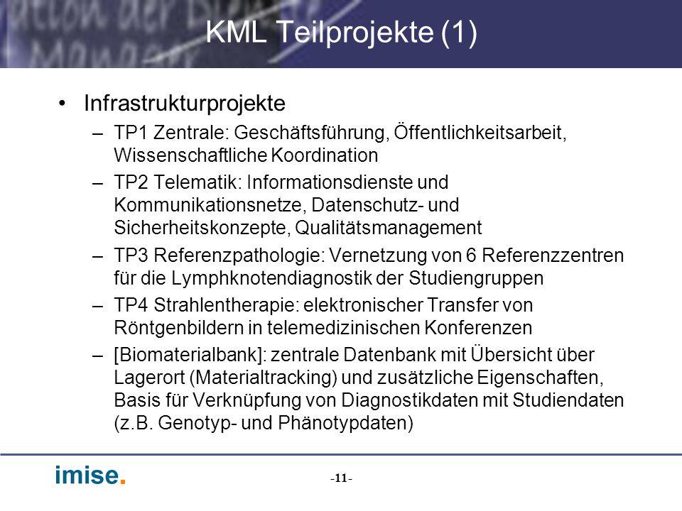 -11- KML Teilprojekte (1) Infrastrukturprojekte –TP1 Zentrale: Geschäftsführung, Öffentlichkeitsarbeit, Wissenschaftliche Koordination –TP2 Telematik: