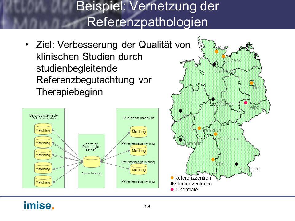-13- Beispiel: Vernetzung der Referenzpathologien Homburg München Köln Göttingen Leipzig Ulm Würzburg Frankfurt Berlin Lübeck Kiel Hamburg Referenzzen