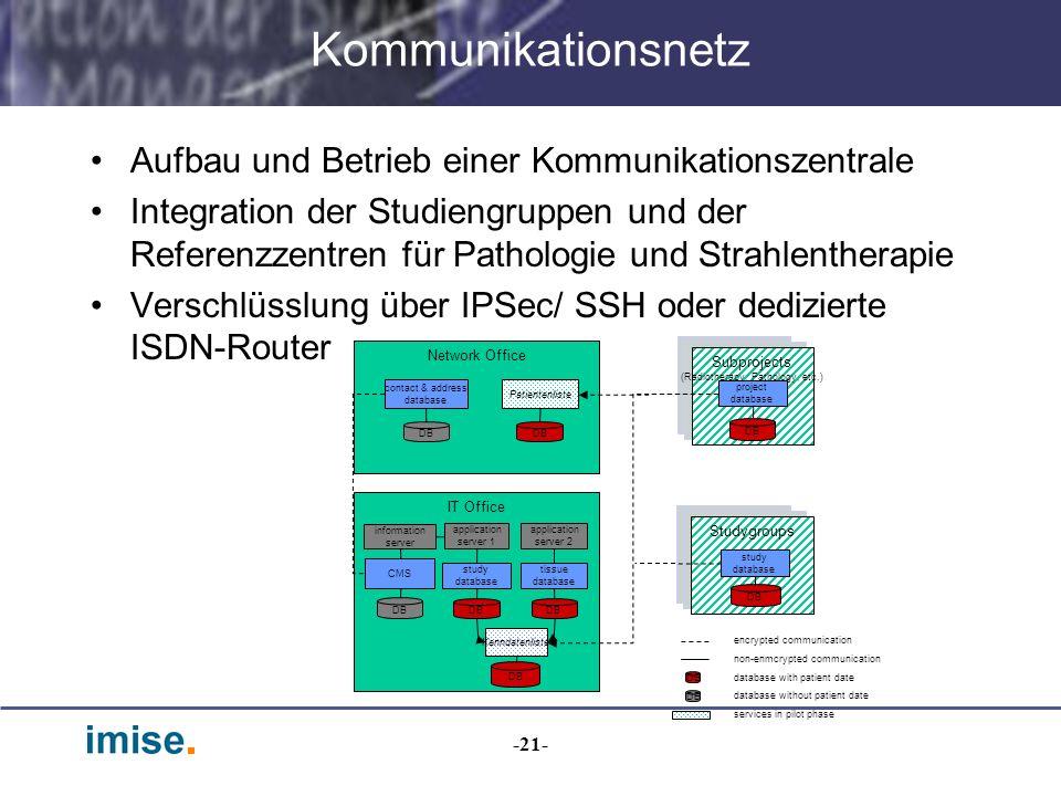 -21- Kommunikationsnetz Aufbau und Betrieb einer Kommunikationszentrale Integration der Studiengruppen und der Referenzzentren für Pathologie und Stra
