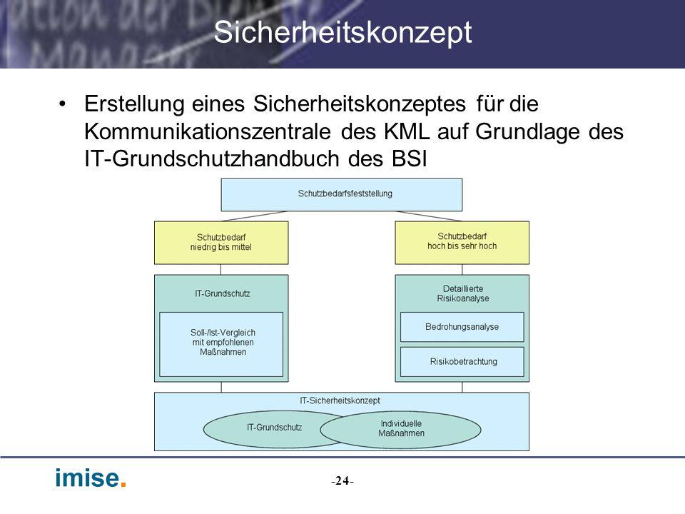 -24- Sicherheitskonzept Erstellung eines Sicherheitskonzeptes für die Kommunikationszentrale des KML auf Grundlage des IT-Grundschutzhandbuch des BSI
