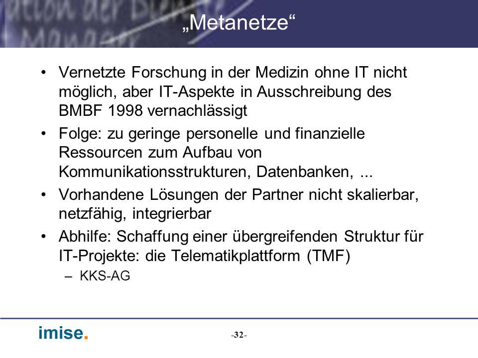 -32- Metanetze Vernetzte Forschung in der Medizin ohne IT nicht möglich, aber IT-Aspekte in Ausschreibung des BMBF 1998 vernachlässigt Folge: zu gerin