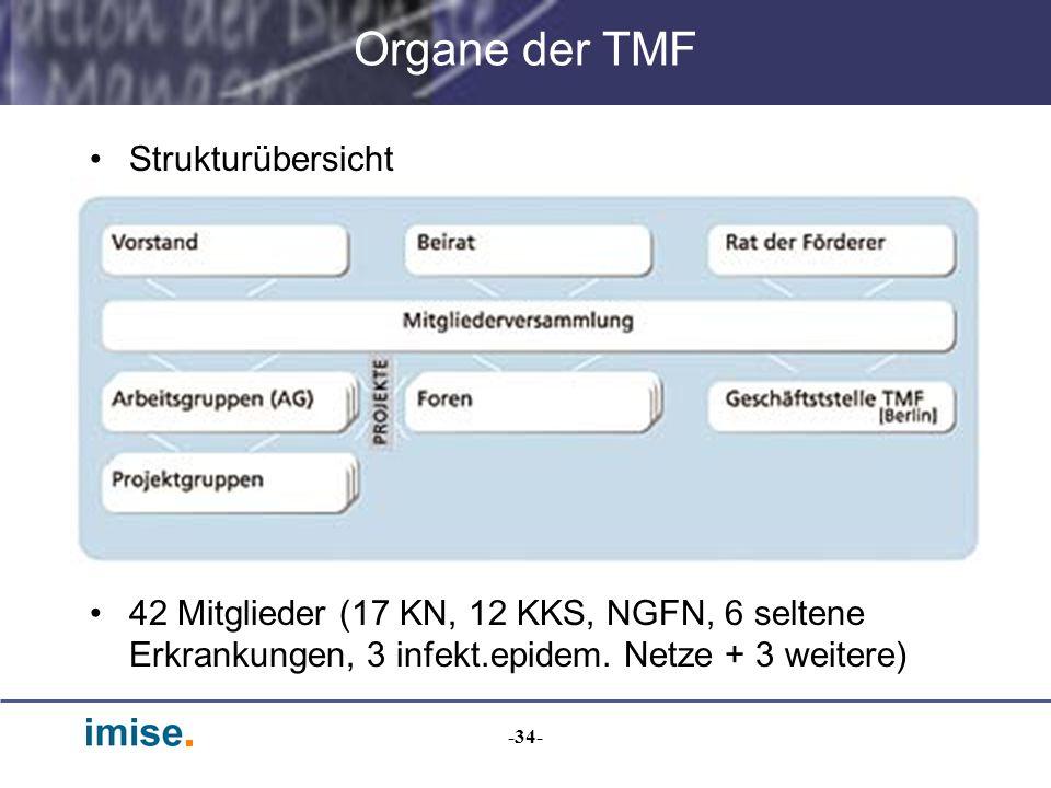 -34- Organe der TMF Strukturübersicht 42 Mitglieder (17 KN, 12 KKS, NGFN, 6 seltene Erkrankungen, 3 infekt.epidem. Netze + 3 weitere)