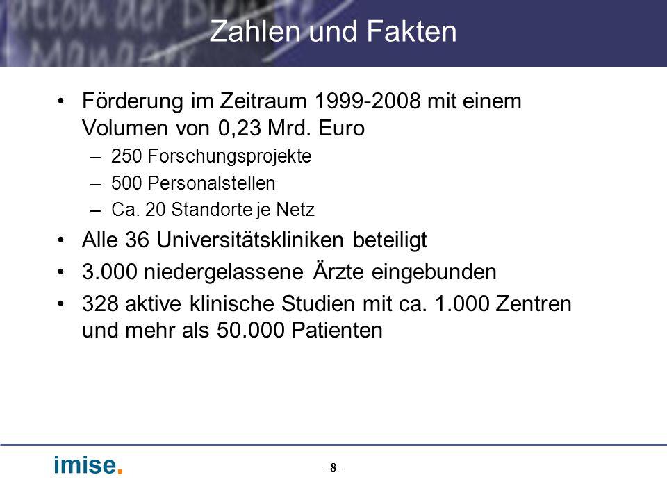 -8- Zahlen und Fakten Förderung im Zeitraum 1999-2008 mit einem Volumen von 0,23 Mrd. Euro –250 Forschungsprojekte –500 Personalstellen –Ca. 20 Stando