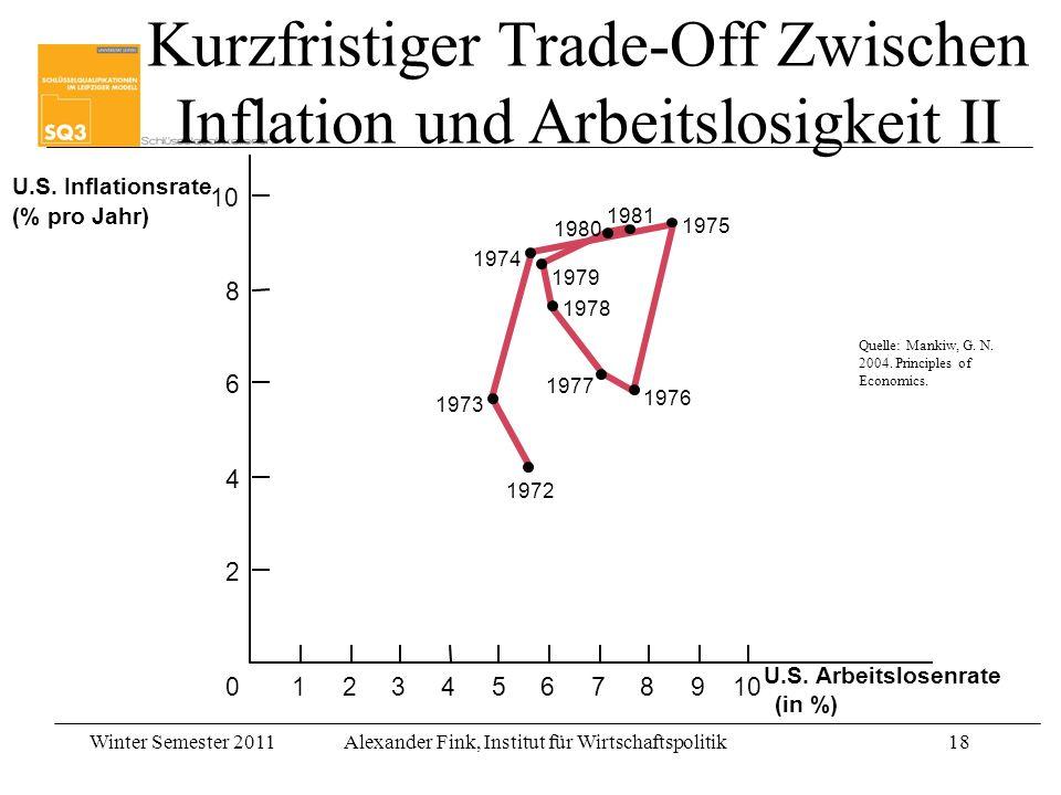 Winter Semester 2011Alexander Fink, Institut für Wirtschaftspolitik18 Kurzfristiger Trade-Off Zwischen Inflation und Arbeitslosigkeit II 123456789100