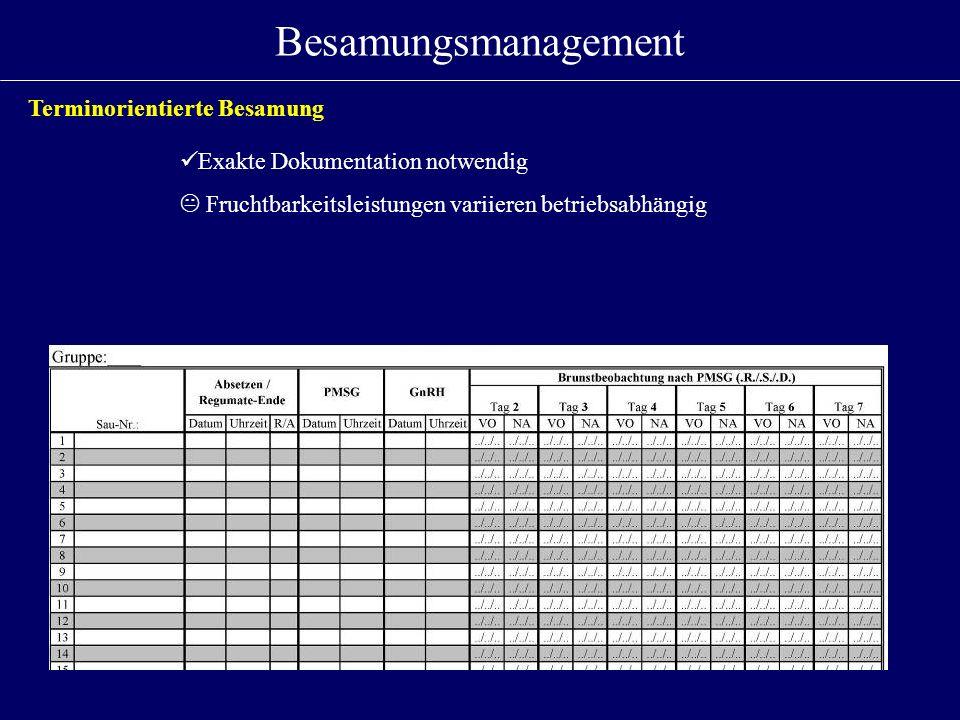 Besamungsmanagement Terminorientierte Besamung Exakte Dokumentation notwendig Fruchtbarkeitsleistungen variieren betriebsabhängig