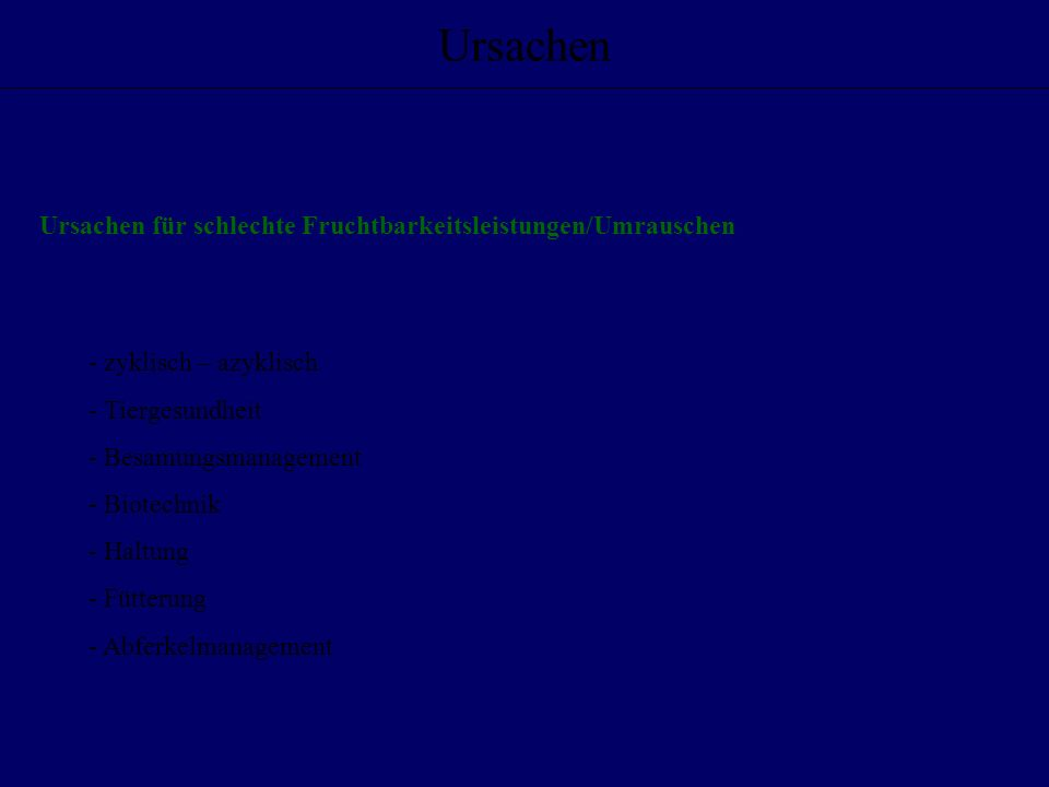 Ursachen - zyklisch, azyklisch - Tiergesundheit - Besamungsmanagement - Biotechnik - Haltung - Fütterung - Abferkelmanagement < 18 dzu kurzes UR-Intervall - Mängel in Brunsterkennung, falscher Besamungszeitpunkt - nicht erkannte Rausche, falsche Erstbelegung 18 - 24 dzyklusge- rechtes UR - falsche Belegungszeiten, keine Konzeption - nicht befruchtungsfähiges Sperma - überlasteter Eber (Natursprung) - vollständiger Embryonaltod 25 - 39 dazyklisches UR- totaler Embryonaltod 12.-25.
