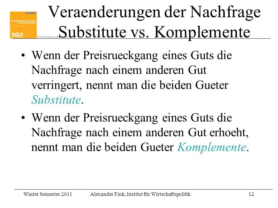Winter Semester 2011Alexander Fink, Institut für Wirtschaftspolitik12 Veraenderungen der Nachfrage Substitute vs. Komplemente Wenn der Preisrueckgang