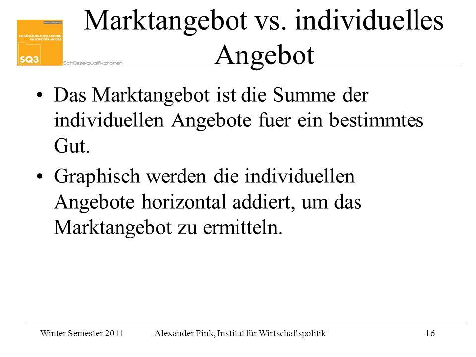 Winter Semester 2011Alexander Fink, Institut für Wirtschaftspolitik16 Marktangebot vs. individuelles Angebot Das Marktangebot ist die Summe der indivi
