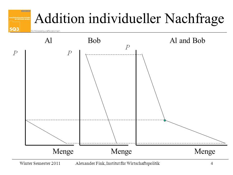 Winter Semester 2011Alexander Fink, Institut für Wirtschaftspolitik4 Addition individueller Nachfrage AlBobAl and Bob Menge