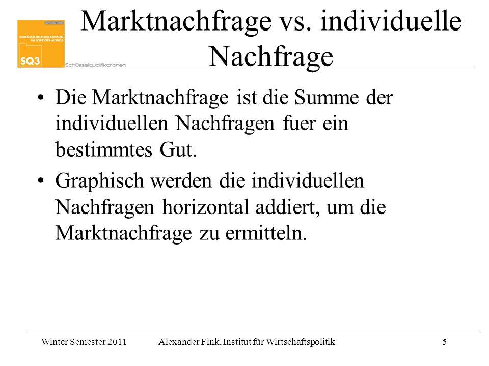 Winter Semester 2011Alexander Fink, Institut für Wirtschaftspolitik5 Marktnachfrage vs. individuelle Nachfrage Die Marktnachfrage ist die Summe der in