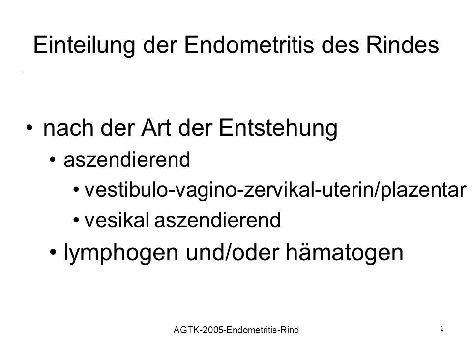 AGTK-2005-Endometritis-Rind 2 Einteilung der Endometritis des Rindes nach der Art der Entstehung aszendierend vestibulo-vagino-zervikal-uterin/plazent