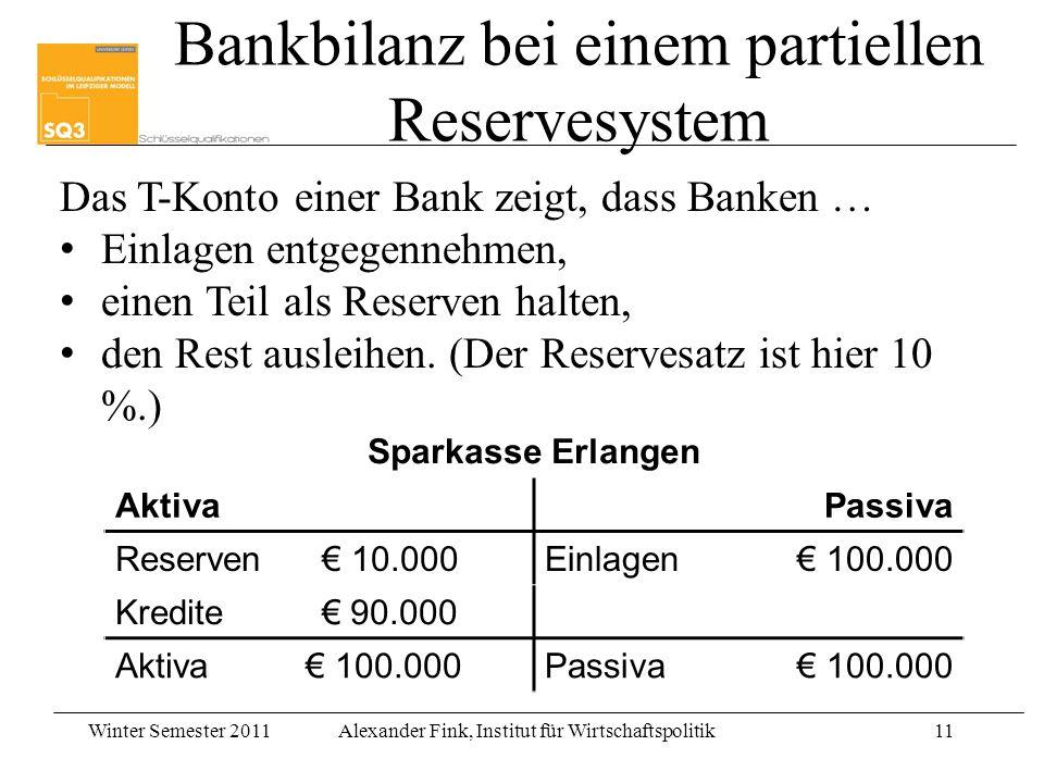 Winter Semester 2011Alexander Fink, Institut für Wirtschaftspolitik11 Sparkasse Erlangen AktivaPassiva Reserven 10.000Einlagen 100.000 Kredite 90.000
