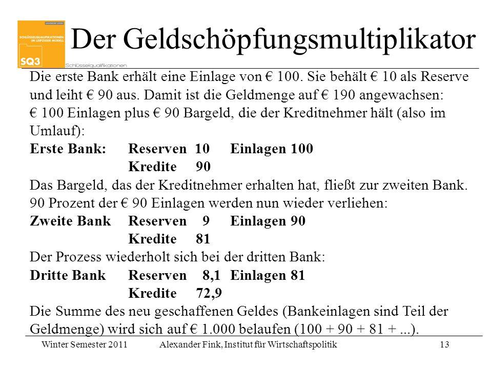 Winter Semester 2011Alexander Fink, Institut für Wirtschaftspolitik13 Die erste Bank erhält eine Einlage von 100. Sie behält 10 als Reserve und leiht