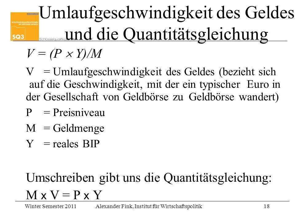 Winter Semester 2011Alexander Fink, Institut für Wirtschaftspolitik18 V = (P Y)/M V= Umlaufgeschwindigkeit des Geldes (bezieht sich auf die Geschwindi