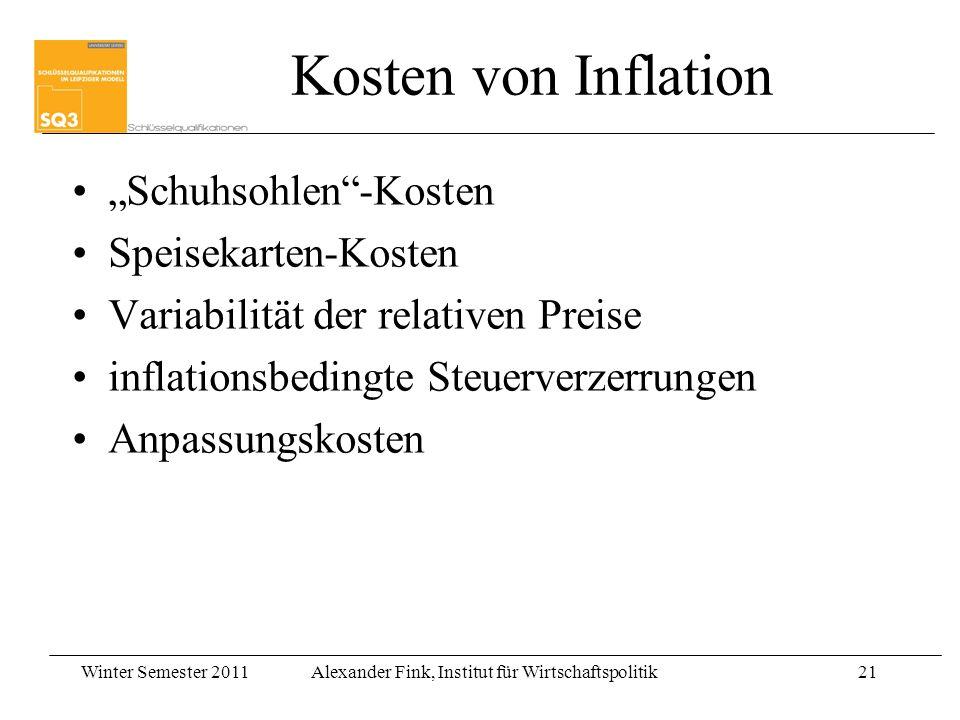 Winter Semester 2011Alexander Fink, Institut für Wirtschaftspolitik21 Schuhsohlen-Kosten Speisekarten-Kosten Variabilität der relativen Preise inflati