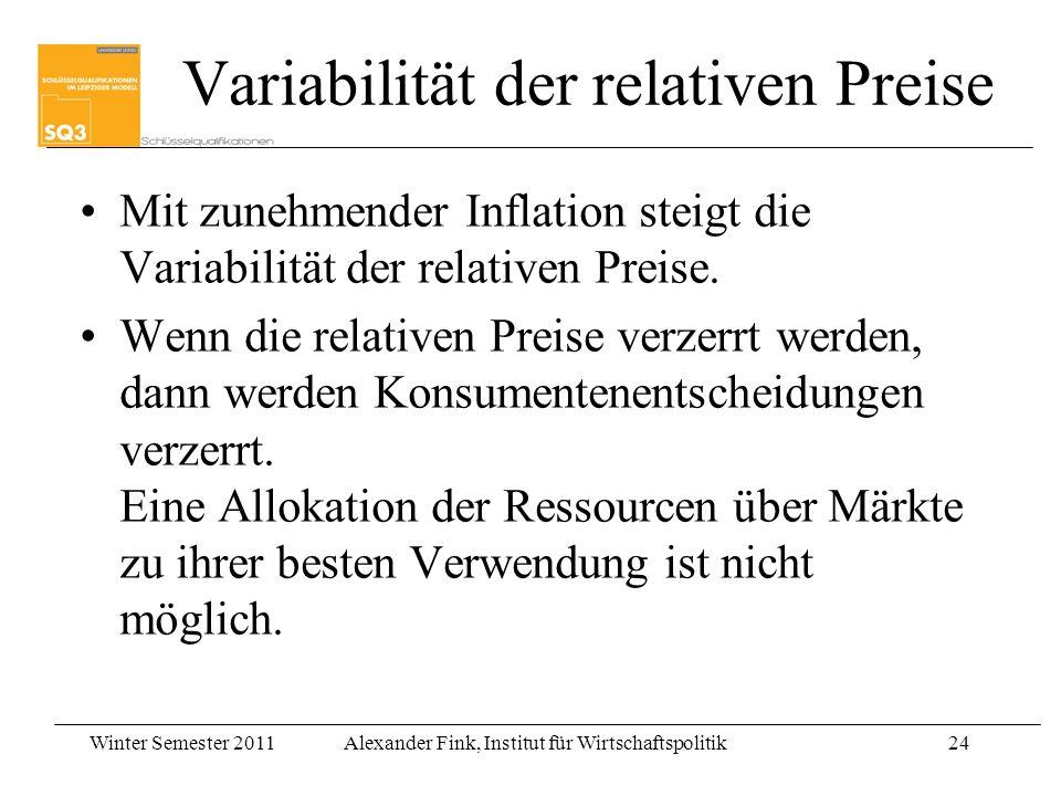 Winter Semester 2011Alexander Fink, Institut für Wirtschaftspolitik24 Mit zunehmender Inflation steigt die Variabilität der relativen Preise. Wenn die