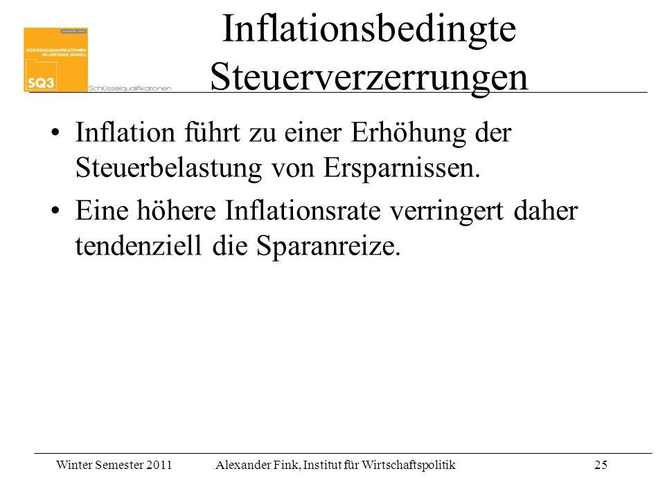 Winter Semester 2011Alexander Fink, Institut für Wirtschaftspolitik25 Inflation führt zu einer Erhöhung der Steuerbelastung von Ersparnissen. Eine höh
