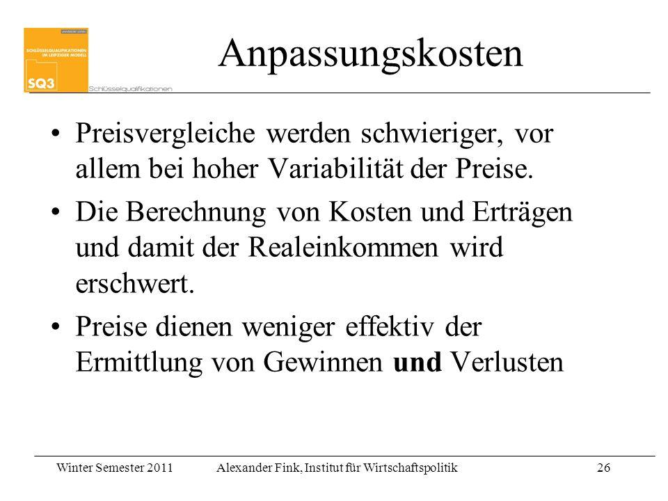 Winter Semester 2011Alexander Fink, Institut für Wirtschaftspolitik26 Preisvergleiche werden schwieriger, vor allem bei hoher Variabilität der Preise.