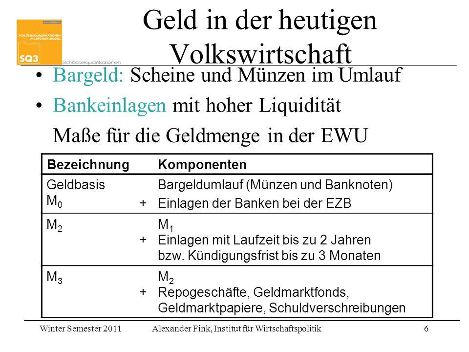 Winter Semester 2011Alexander Fink, Institut für Wirtschaftspolitik6 Bargeld: Scheine und Münzen im Umlauf Bankeinlagen mit hoher Liquidität Maße für