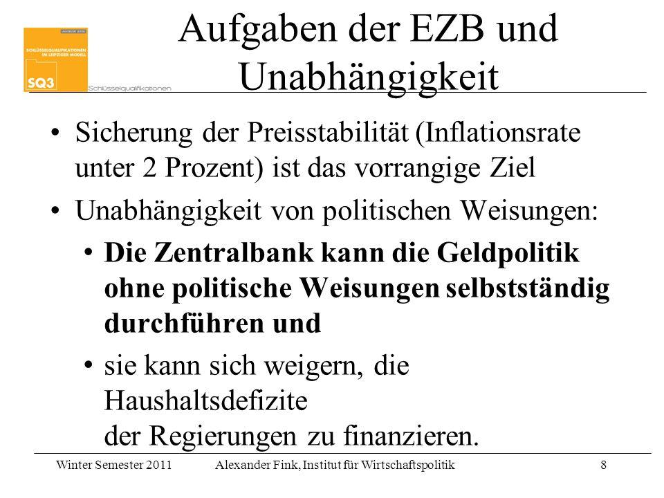Winter Semester 2011Alexander Fink, Institut für Wirtschaftspolitik8 Sicherung der Preisstabilität (Inflationsrate unter 2 Prozent) ist das vorrangige