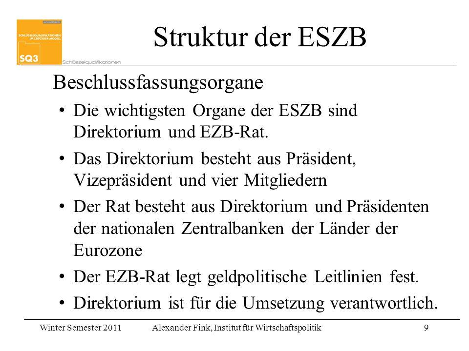 Winter Semester 2011Alexander Fink, Institut für Wirtschaftspolitik9 Beschlussfassungsorgane Die wichtigsten Organe der ESZB sind Direktorium und EZB-